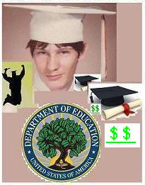 "self case student educational loan Education loans and examination of servicing practices in connection with all types of student loans the examination procedures contain a series of modules, grouping in many cases, the examination scope will focus on either origination or servicing with a loan transaction unless it is for purposes of a ""self-test."